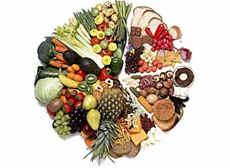 Обмен веществ: углеводы - знания для желающих похудеть